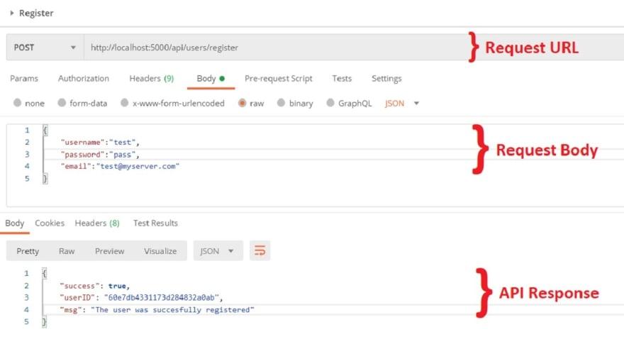 Node JS API - Registration API request in POSTMAN.