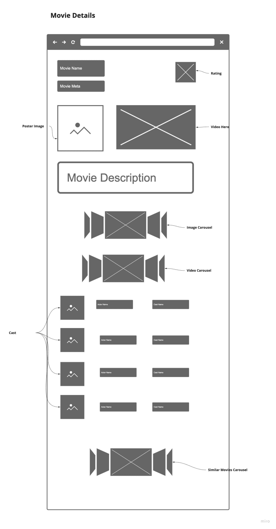 Movie Profile Page Wireframe