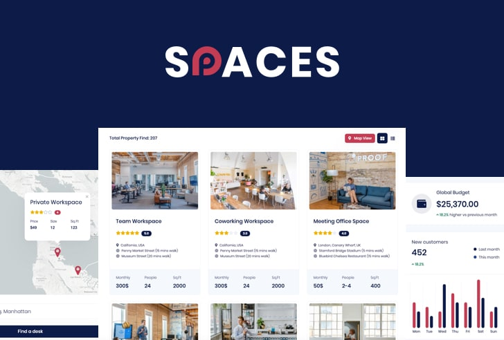 Spaces Listing and Map Bootstrap Theme