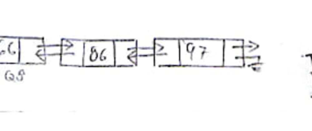 Cover image for Insert Before Double Linked List