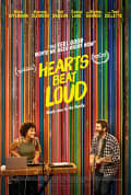 Watch Hearts Beat Loud Full HD Free Online
