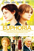 Watch Euphoria Full HD Free Online