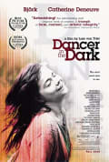 Watch Dancer in the Dark Full HD Free Online
