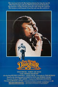 Watch Coal Miner's Daughter Full HD Free Online