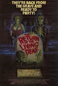 Watch The Return of the Living Dead Full HD Free Online
