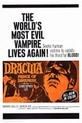 Watch Dracula: Prince of Darkness Full HD Free Online