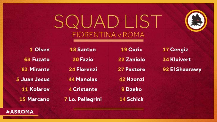 Skuad AS Roma vs Fiorentina