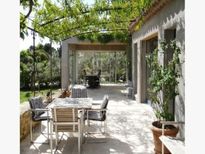Image 2 | 6 bedroom villa for sale with 8,711m2 of land, Puget, Vaucluse , Luberon 181527