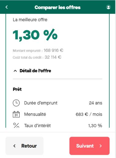 Simulation prêt immobilier avec salaire net mensuel de 2000 euros et apport de 51 000 euros