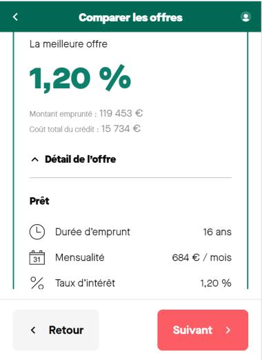 Simulation de prêt immobilier de 200 000 euros avec un taux de 1,40 %
