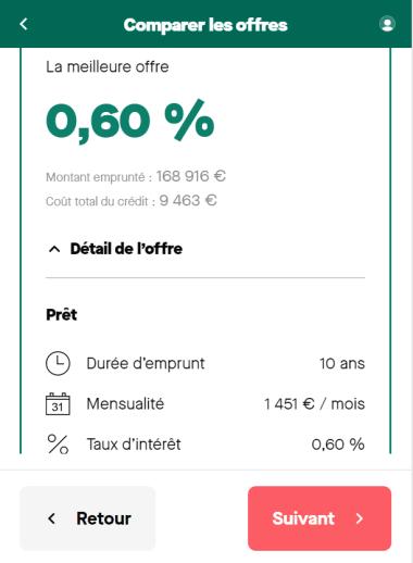 Prêt de 200 000 euros sur 10 ans avec un salaire net mensuel de 5 500 euros