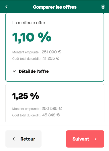 comparaison de deux offres de prêt avec Pretto