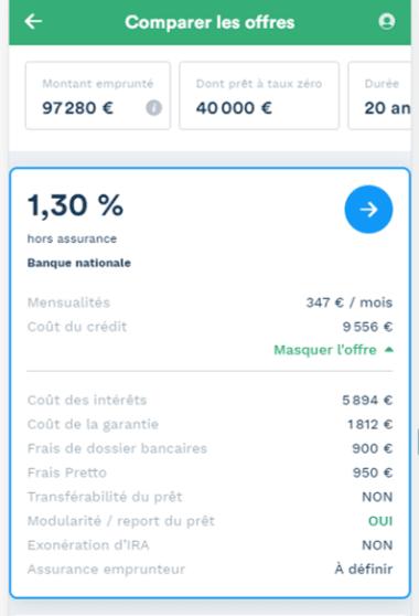Simulation prêt immobilier de 100 000 euros sur 20 ans avec un apport 10 000 euros