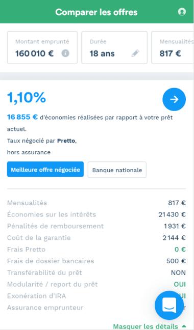 Simulation avec un emprunt de 200 000 euros