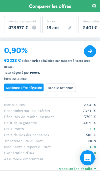 Simulation avec un emprunt initial de 600 000 euros