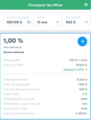 exemple de simulation pour un investissement locatif à Limoges
