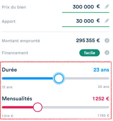 Simulation de calcul du montant des mensualités 8