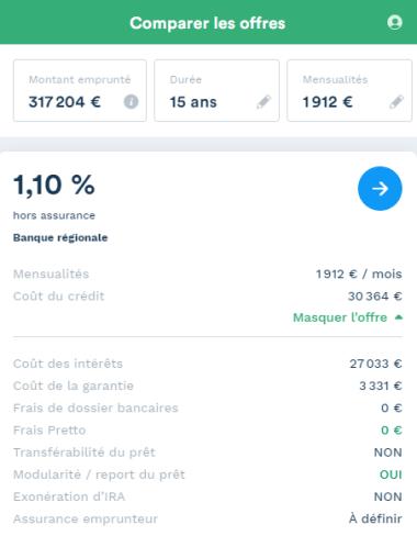 exemple de simulation pour un achat locatif à Lyon