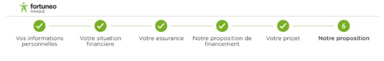Souscription crédit immobilier en ligne avec Fortuneo banque