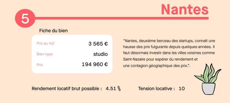 Infographie investissement locatif Nantes