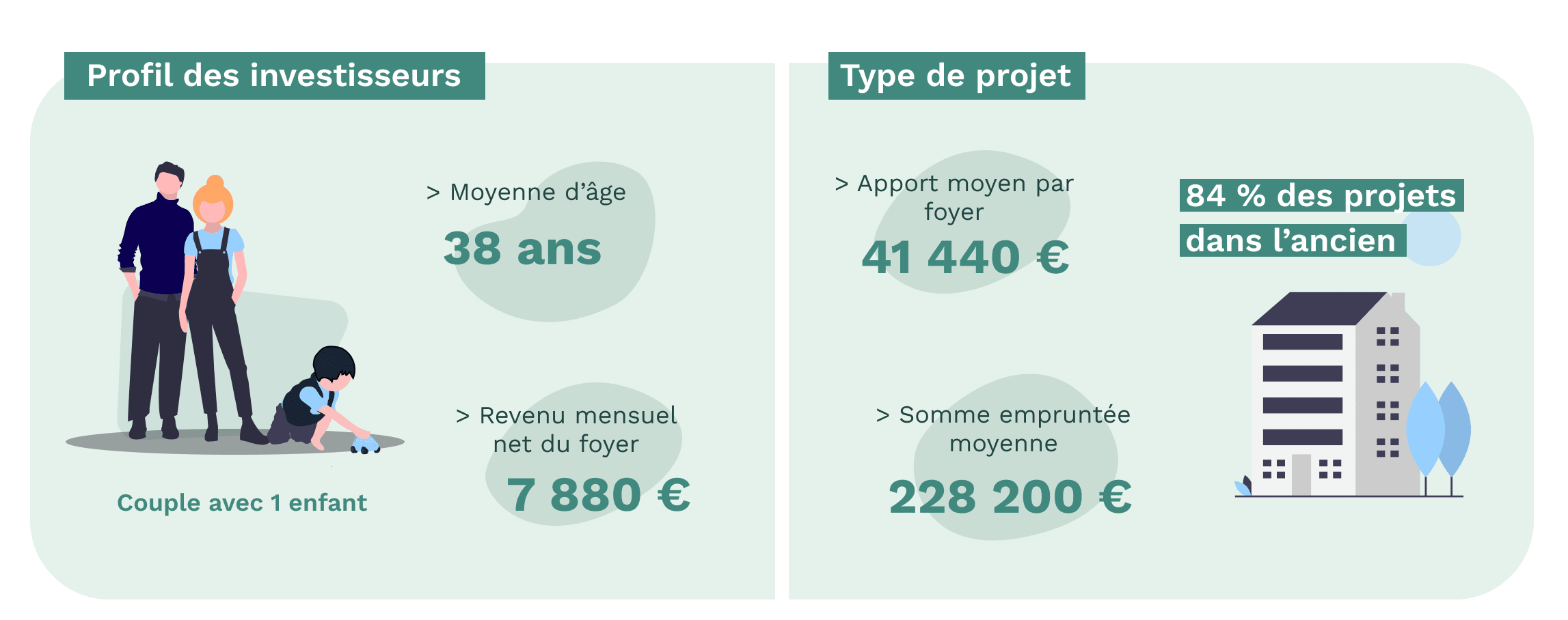 website/content/10-villes-preferees-investisseurs-immobilier-2020-1