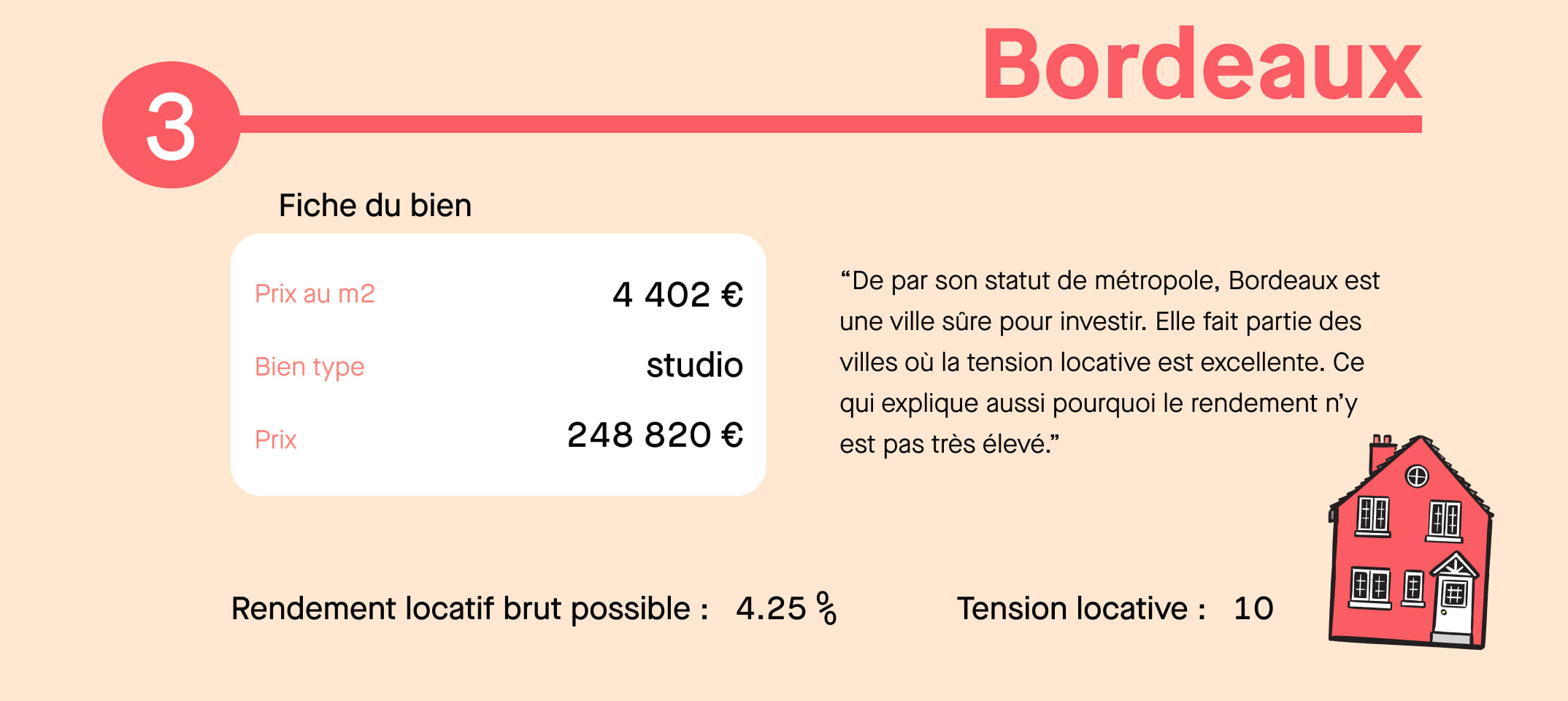 Infographie investissement locatif Bordeaux