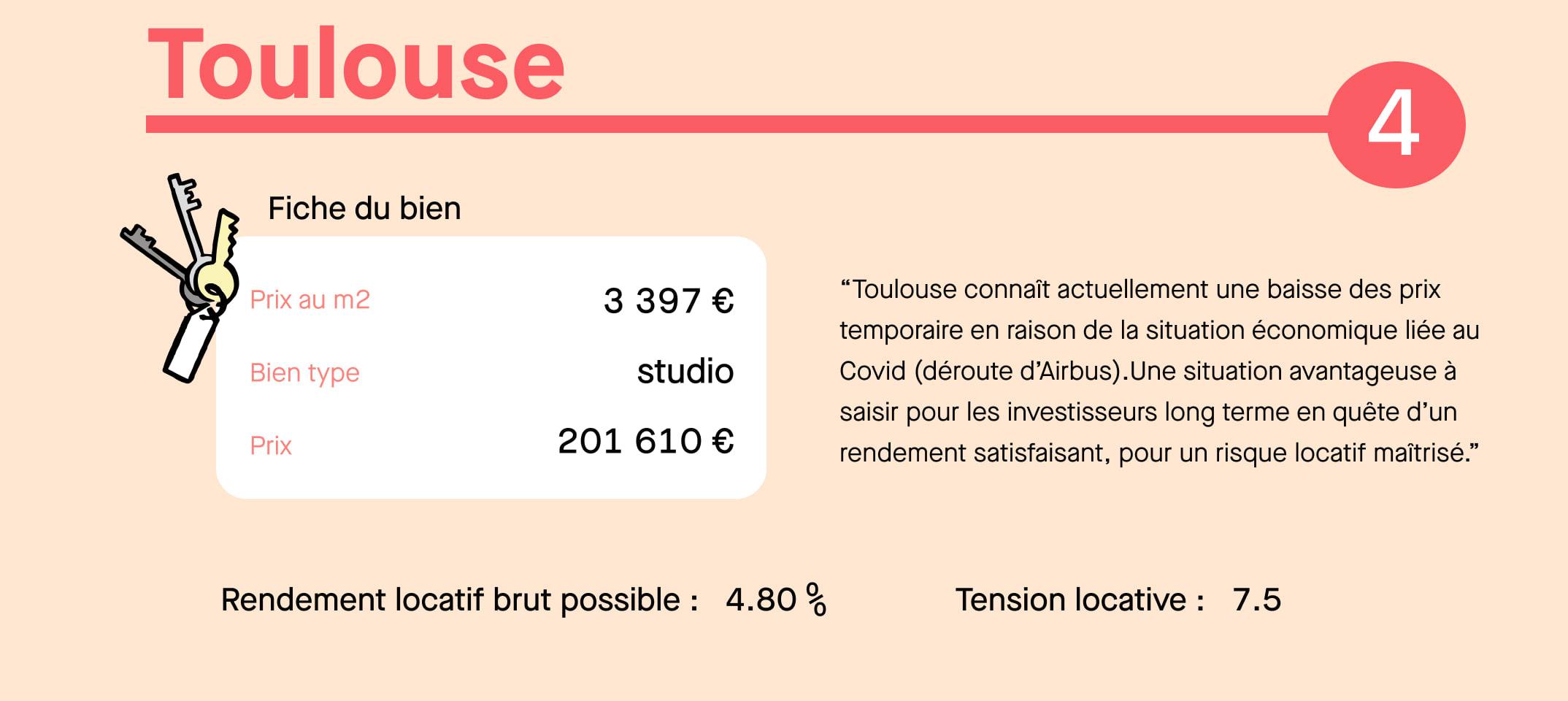 Infographie investissement locatif Toulouse