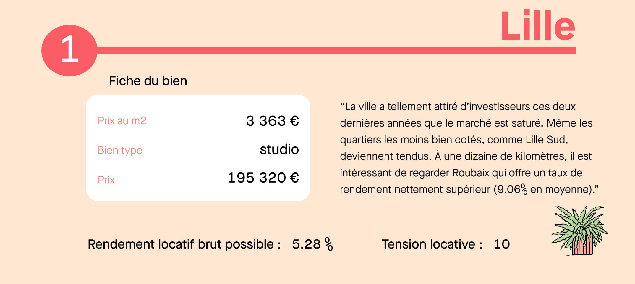 Infographie investissement locatif Lille