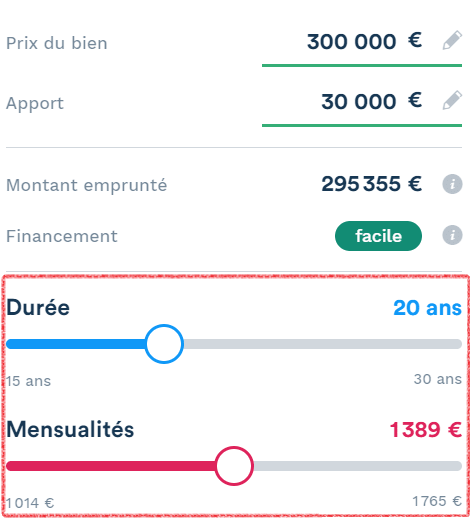 Simulation de calcul du montant des mensualités 7