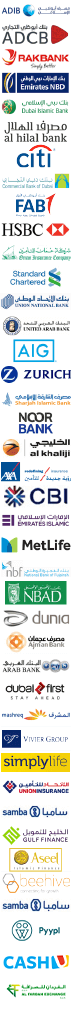 Emirates NBD Credit Card