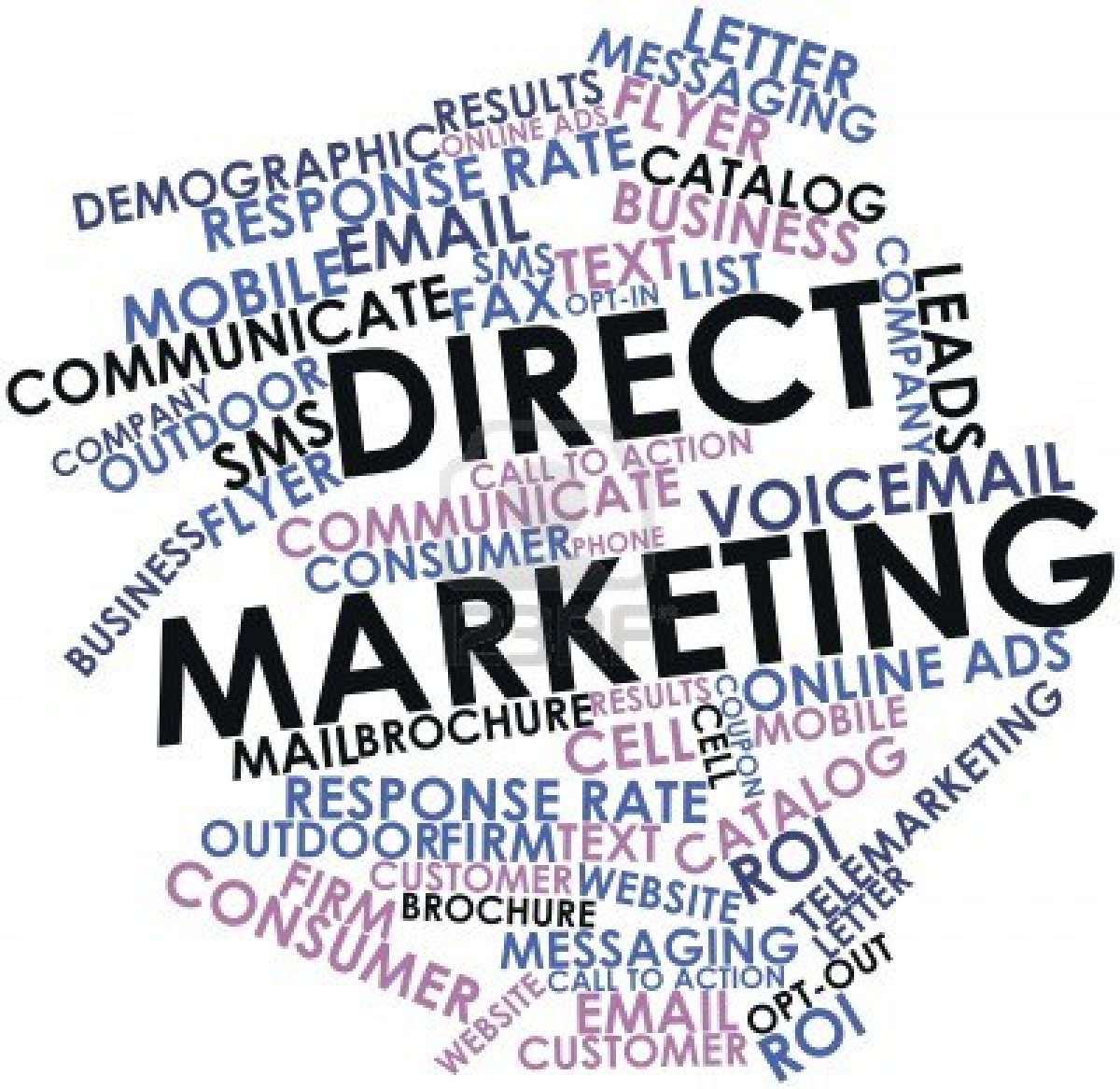 Marketing: Direct Marketing Works! (and Employs 150 000 In South Africa