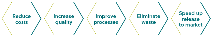 Reduce costs - Increase quality - Improve processes - Eliminate waste - Speed up release to market
