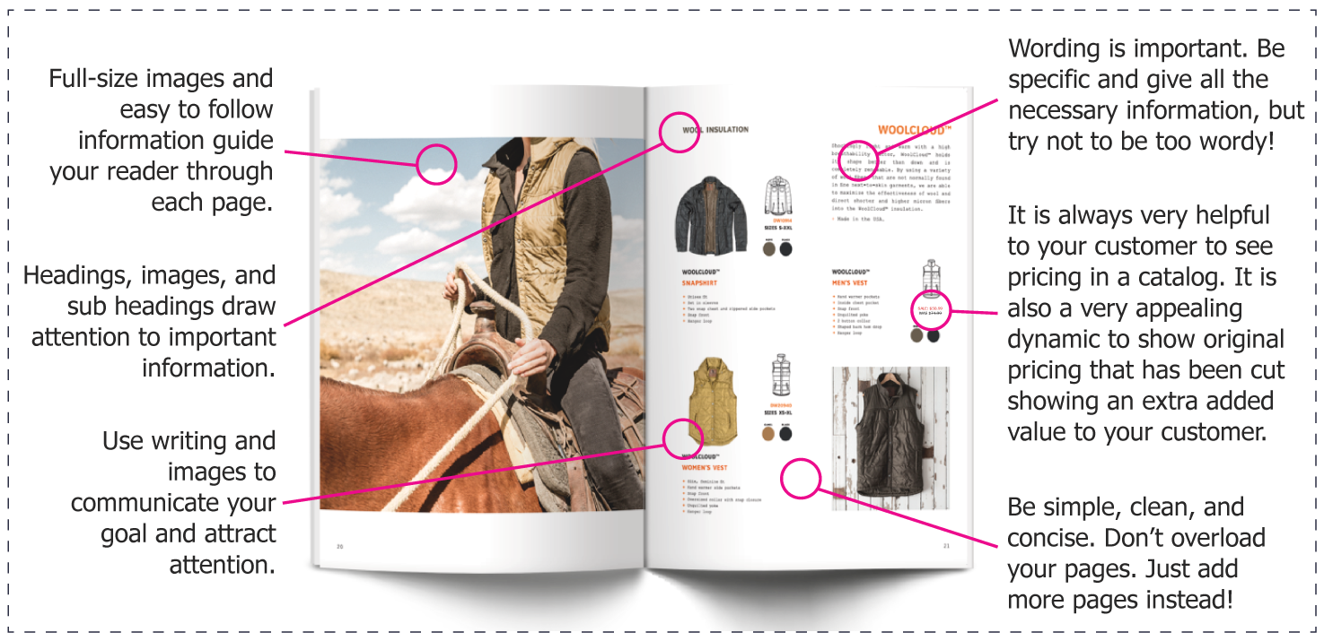 Pointers on what to include in your custom catalog printing
