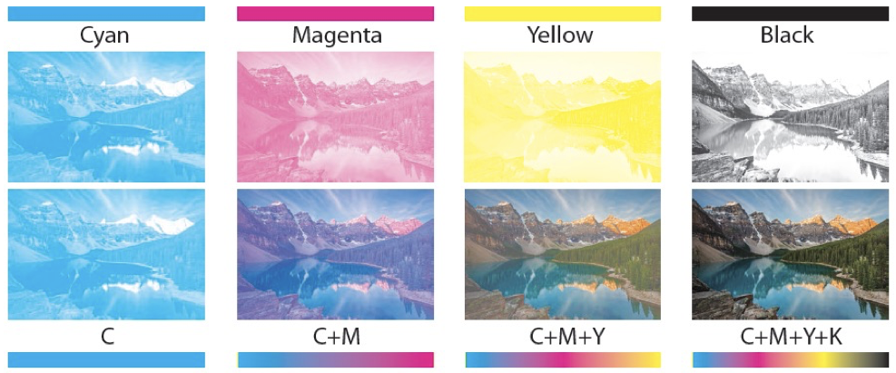 Four Color Printing