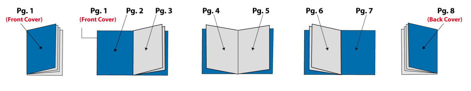 Count pages_ Perfect Binding