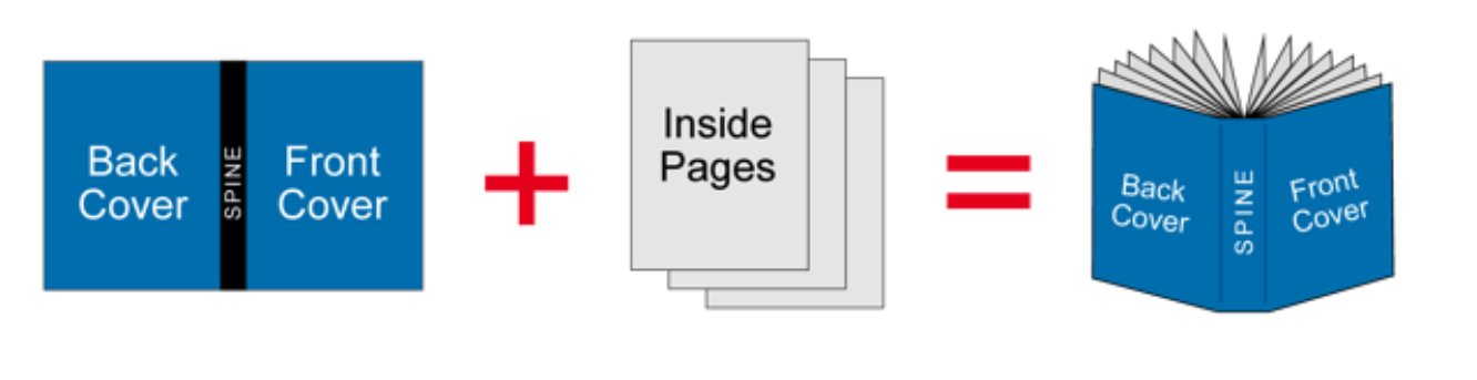 Inside Pages plus Cover