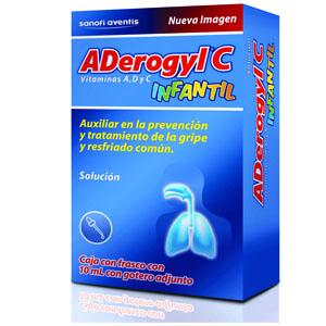 Comprar Aderogyl C 5000 Ui 1 Frasco Gotas 10 Ml