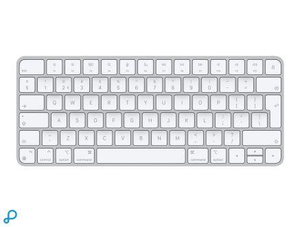 Magic Keyboard Nederlands