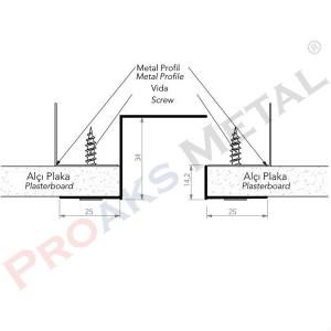 Dilatation Transition Profile
