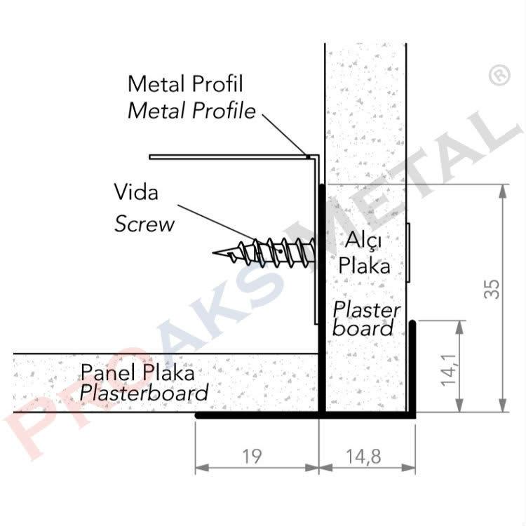 Plasterboard Transition Corner Screen