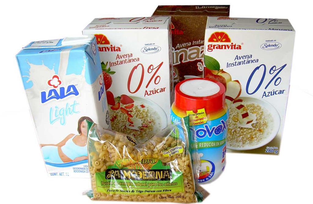 La alimentación: 2. Marketing Alimentario