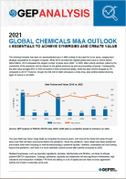 2021 Global Chemicals M&A Outlook: 6 Essentials to Achieve Synergies and Create Value