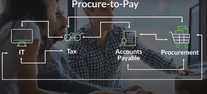 Why Add a Tax Engine for Sales and Procurement