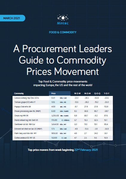A Procurement Leaders Guide to Commodity Prices