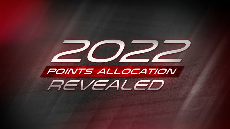 FIA Formula 2 and FIA Formula 3 announce updated points allocations for 2022