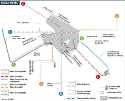 Mapa Construction & Trade Company Incorporated Saudi Arabia | ProTenders