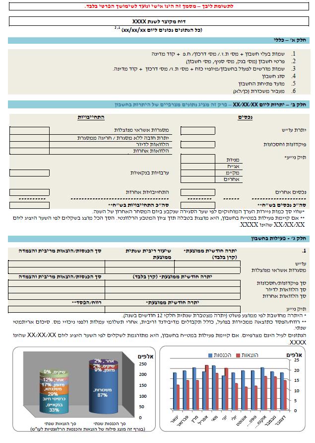 תעודת זהות בנקאית, חלק א'-ב'. תמונה: בנק ישראל