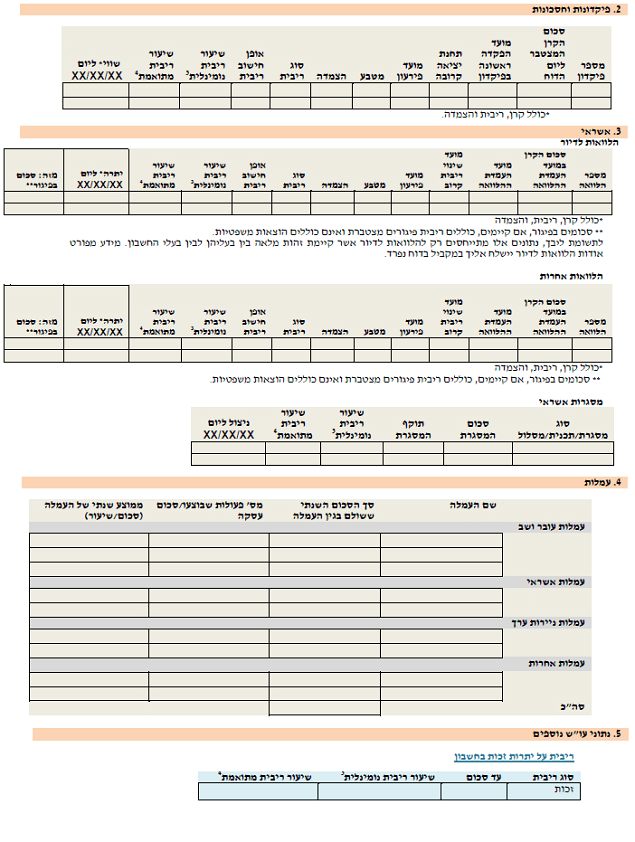 תעודת זהות בנקאית, חלק ג'. תמונה: בנק ישראל