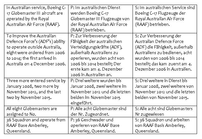 premium versus standard en-de