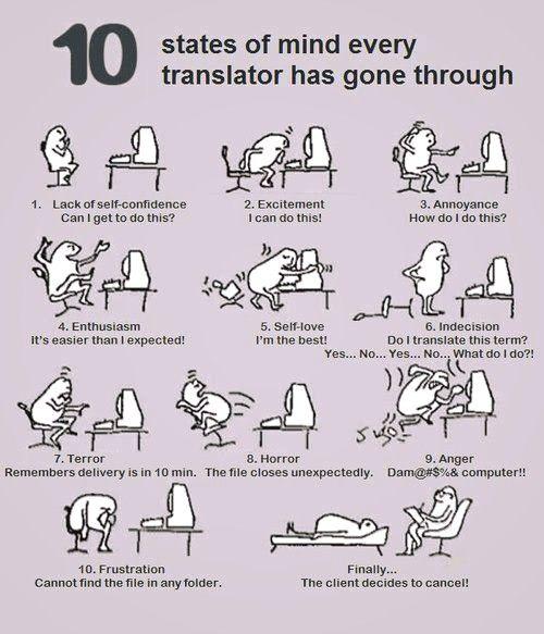 10 states of mind translator